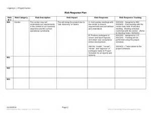 Risk Description Template by Disaster Recovery And Business Continuity Plan Exle