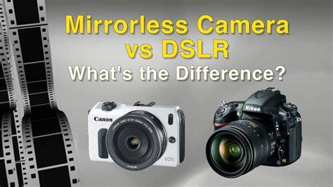 what is a mirrorless mirrorless vs dslr