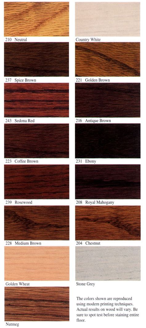 duraseal stain colors wood floor stain colors from duraseal by indianapolis