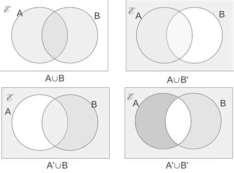 sets shading venn diagrams venn diagram of sets image collections how to guide and