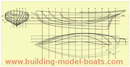 boat hull explained model boat and ship plans explained