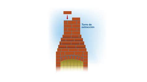 como hacer una chimenea de ladrillo en esquina y decora tu