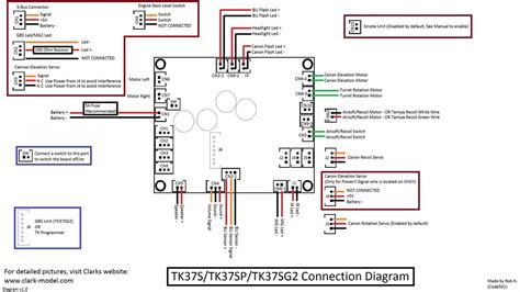 100 aeg motor wiring diagram 3 phase motor wiring 3