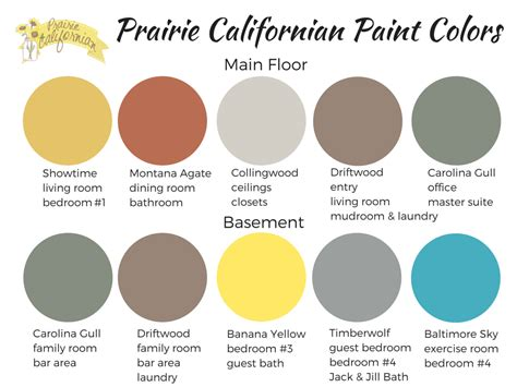 paint chip colors and joanna gaines breeds picture