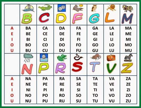 alfabeto italiano completo di lettere straniere 17 migliori idee su schede con alfabeto su