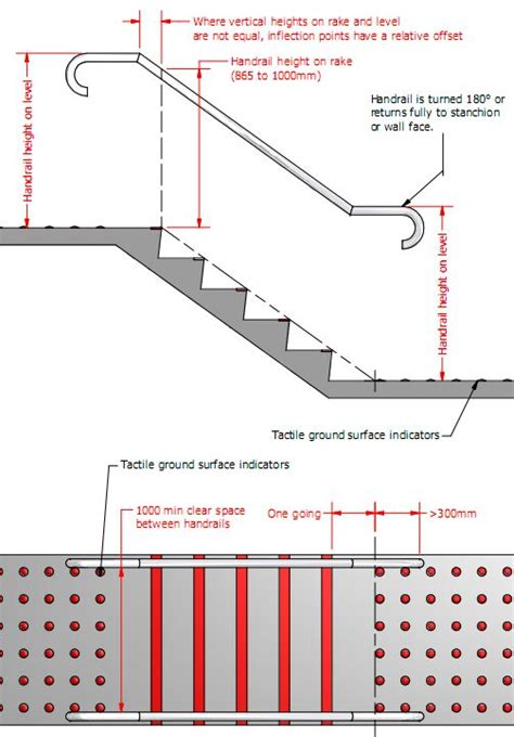 mine design guidelines qld 13 best stairs images on pinterest banisters stairs and