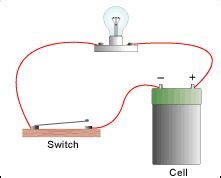 electricity on electric circuit gcse physics