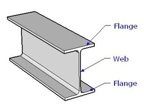 w section architectionary flange