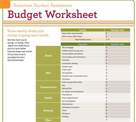 Dave Ramsey Budget Spreadsheet Template Natural Buff Dog Dave Ramsey Budget Forms Templates