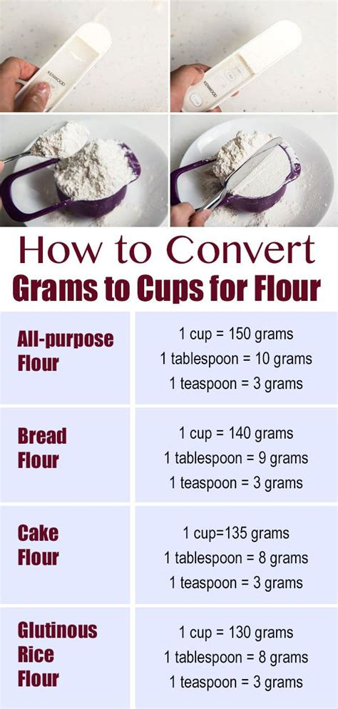 cooking measurement conversion chart grams to cups www 25 best ideas about baking conversion chart on pinterest