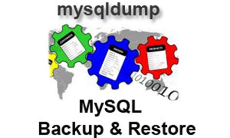mysqldump got error 1016 can t open file errno 24