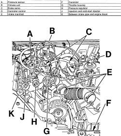 small engine maintenance and repair 1998 bmw 7 series parking system repair guides vacuum diagrams vacuum diagrams autozone com