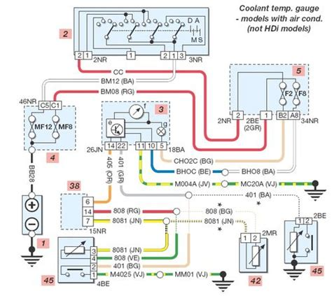 peugeot  wiring diagram wiring diagram service manual