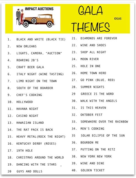 theme checklist 25 best ideas about gala themes on pinterest great