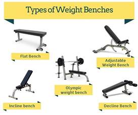 types of weight benches best 25 weight benches ideas on pinterest bench