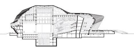 opera house section guangzhou opera house cross section misfits architecture