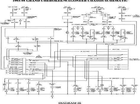 1991 jeep laredo stereo wiring diagram wiring