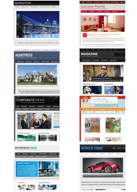 wordpress layout explained wordpress features explained wordpress themes