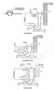 Bathtub Trap Installation Overflow Relief Gully Trap Maintenance Repair