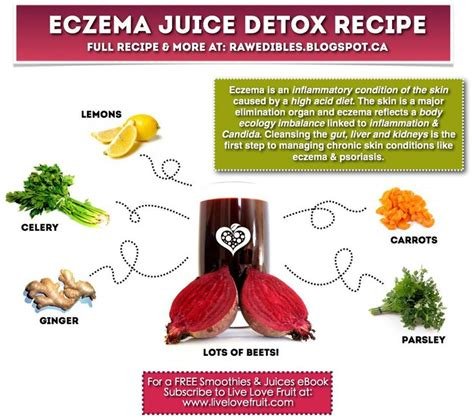 Eczema Detox Diet eczema and other inflammatory skin conditions like
