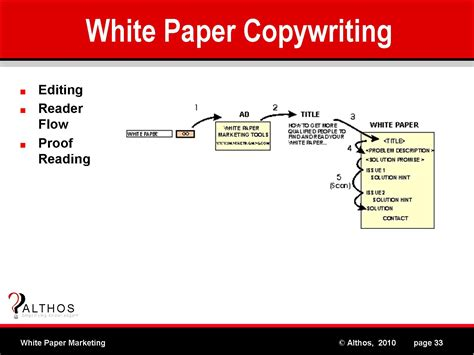 how to write a white paper for marketing how to write a marketing white paper essayhelp48 web fc2