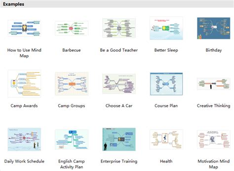 mind mapping word document free online mind mapping course