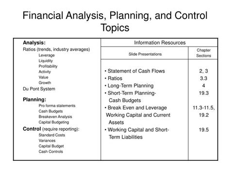 Financial Planning Analysis Mba by Ppt Overview Of Finance 520 Powerpoint Presentation Id
