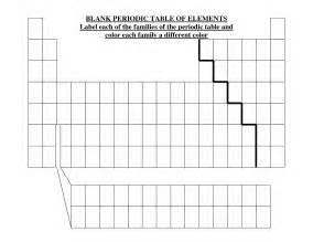Blank periodic table worksheet printable intrepidpath