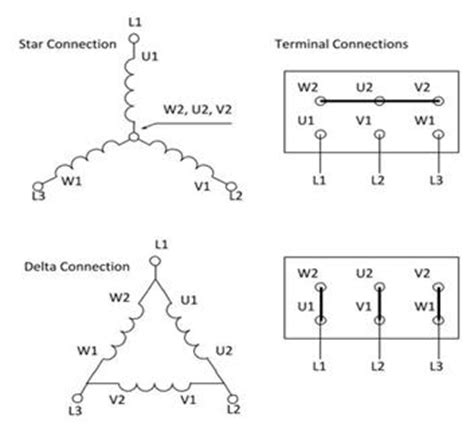 inductionmotorwinding terminals connected in and