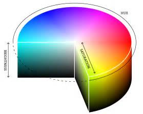 color range color processing org