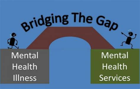 mental health service bridging the gap uprising in