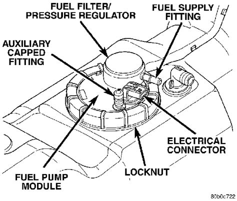 fuel filter for dodge ram 1500 where is the inline fuel filter on a 99 dodge ram 1500