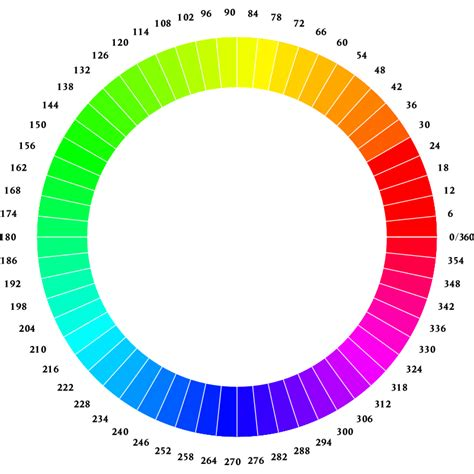 color wheel with wavelengths color wheel clip cliparts co