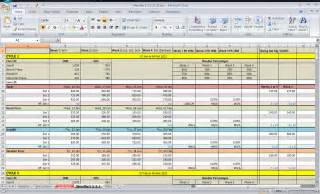531 Program Template by 5 3 1 Spreadsheet Go Tami Go