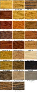 minwax colors minwax wood finish floor supplies