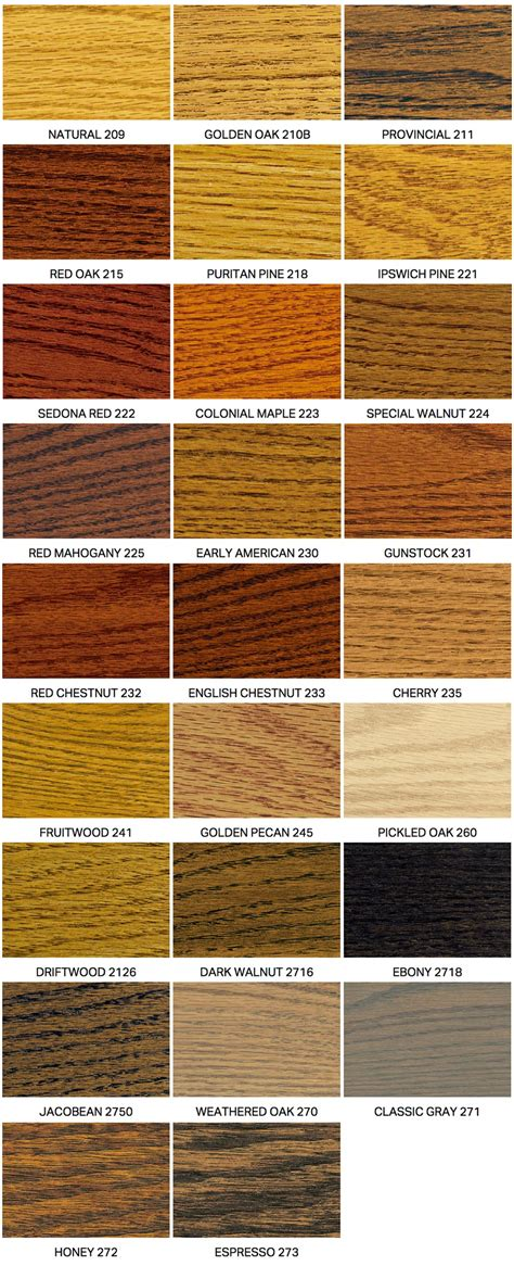 stain colors minwax wood finish floor supplies