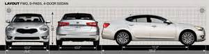 Size Kia 2014 Kia Cadenza Dimensions Photo 49