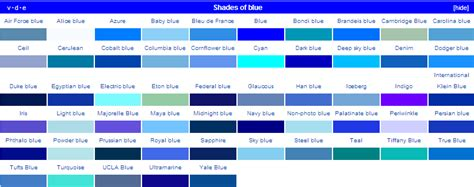 blue color names all shades of blue names pictures to pin on pinterest