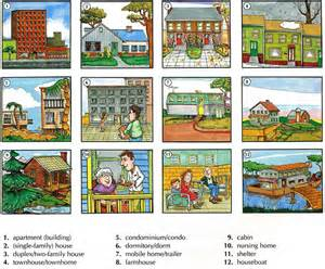 types of homes types of houses lesson