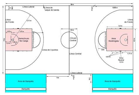 cuanto cuanto mide la cancha de basquetbol 191 cu 225 nto dura un partido de baloncesto 191 cu 225 ndo son pasos 191 y