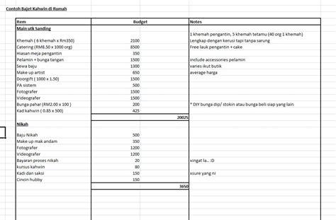 Wedding Checklist Kahwin by S Garden Sembang Sembang Bajet Kahwin Dan Tunang
