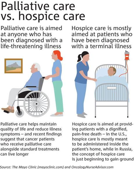 hospice vs comfort care 10 best images about child life palliative care on