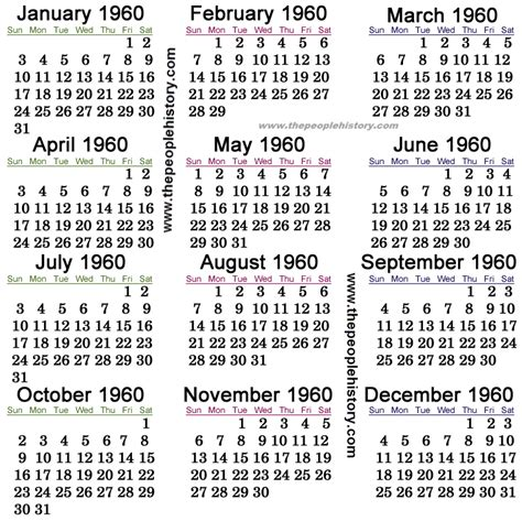 Why Calendar Was Invented What Happened In 1960 Inc Pop Culture Prices Significant