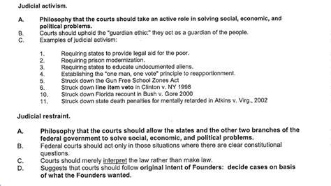 Judicial Restraint Essay by Judicial Activism Vs Judicial Restraint