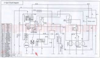 kazuma parts center kazuma atvs atv wiring diagrams buyang atv 50 wiring diagram