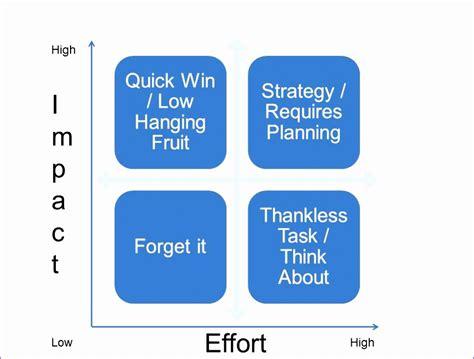5 Decision Matrix Excel Template Exceltemplates Exceltemplates Impact Effort Matrix Excel Template