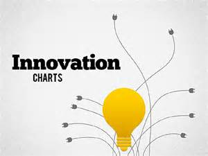 innovative powerpoint templates innovative ideas presentation for powerpoint presentations