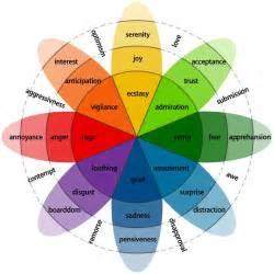 color color diagram color chart kkp golden connection