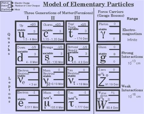 the origin of mass elementary particles and fundamental symmetries books elementary particles and the world of planck scale