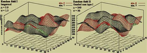 design of experiment latin hypercube latin hypercube sling